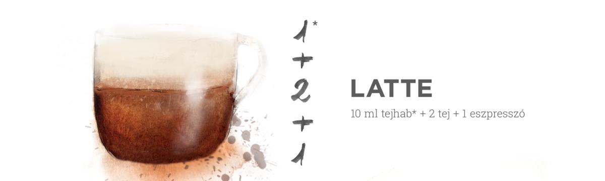VOUS-infografika kávéőrülteknek – Így készülnek a legnépszerűbb kávéitalok