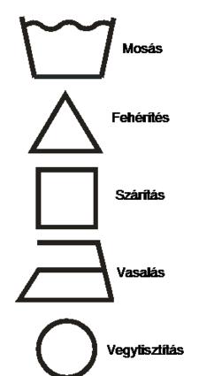 kezelési szimbólumok